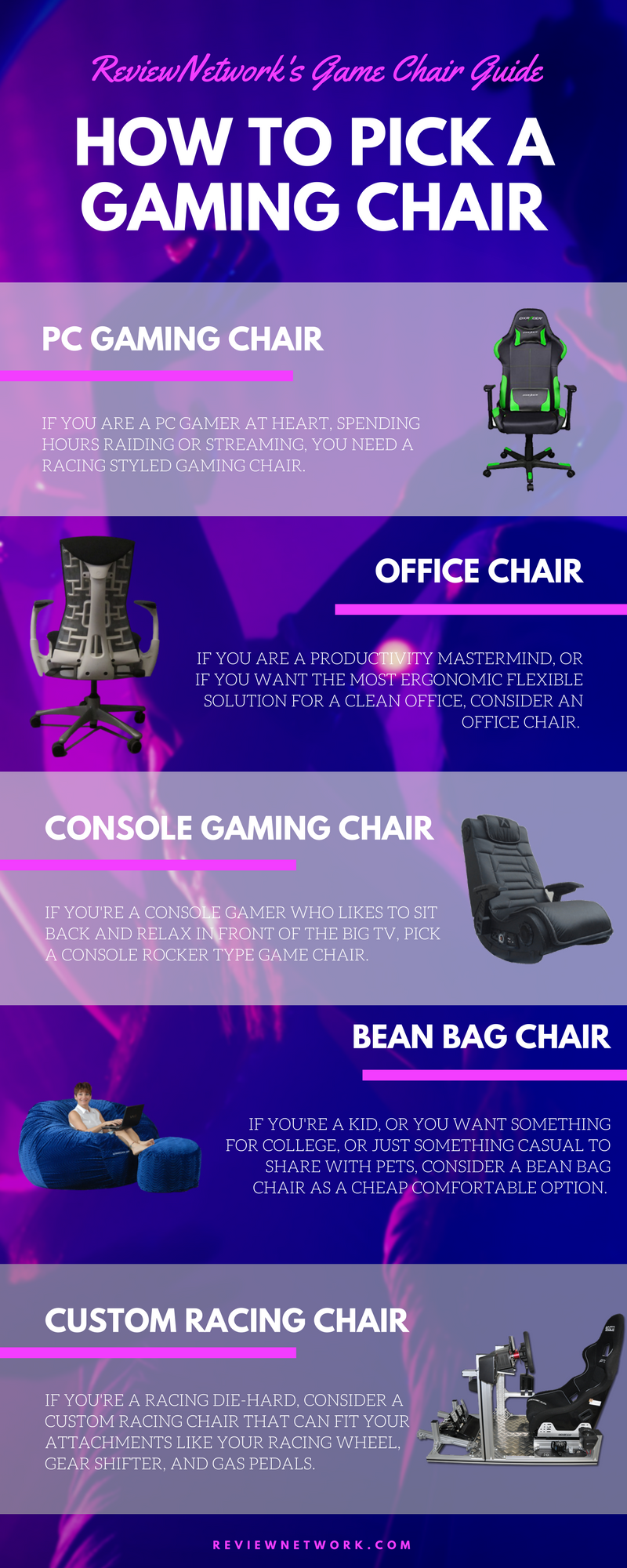 How to Pick a Gaming Chair